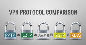 So sánh các giao thức VPN: PPTP vs. L2TP vs. OpenV