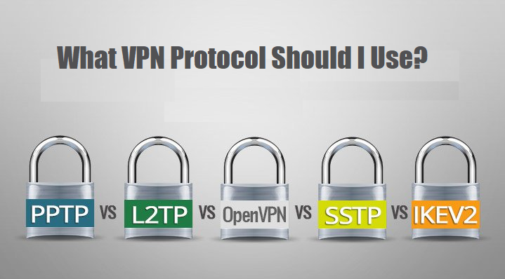 What VPN Protocol Should I Use?